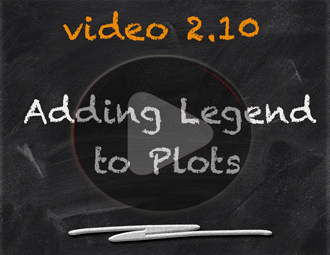 Adding Legends to Plots in R (R Tutorial 2.10)